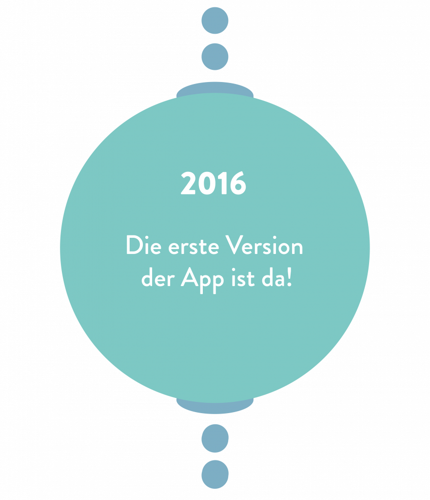 mySMILE App 2016