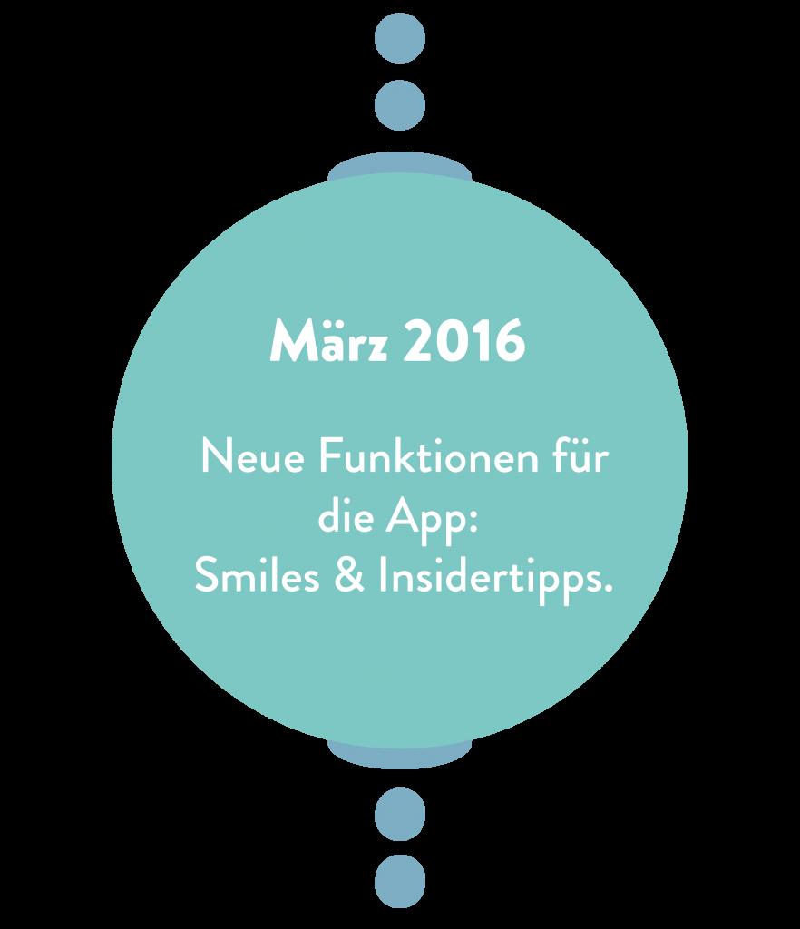mySMILE App Smiles und Insidertipps 2016