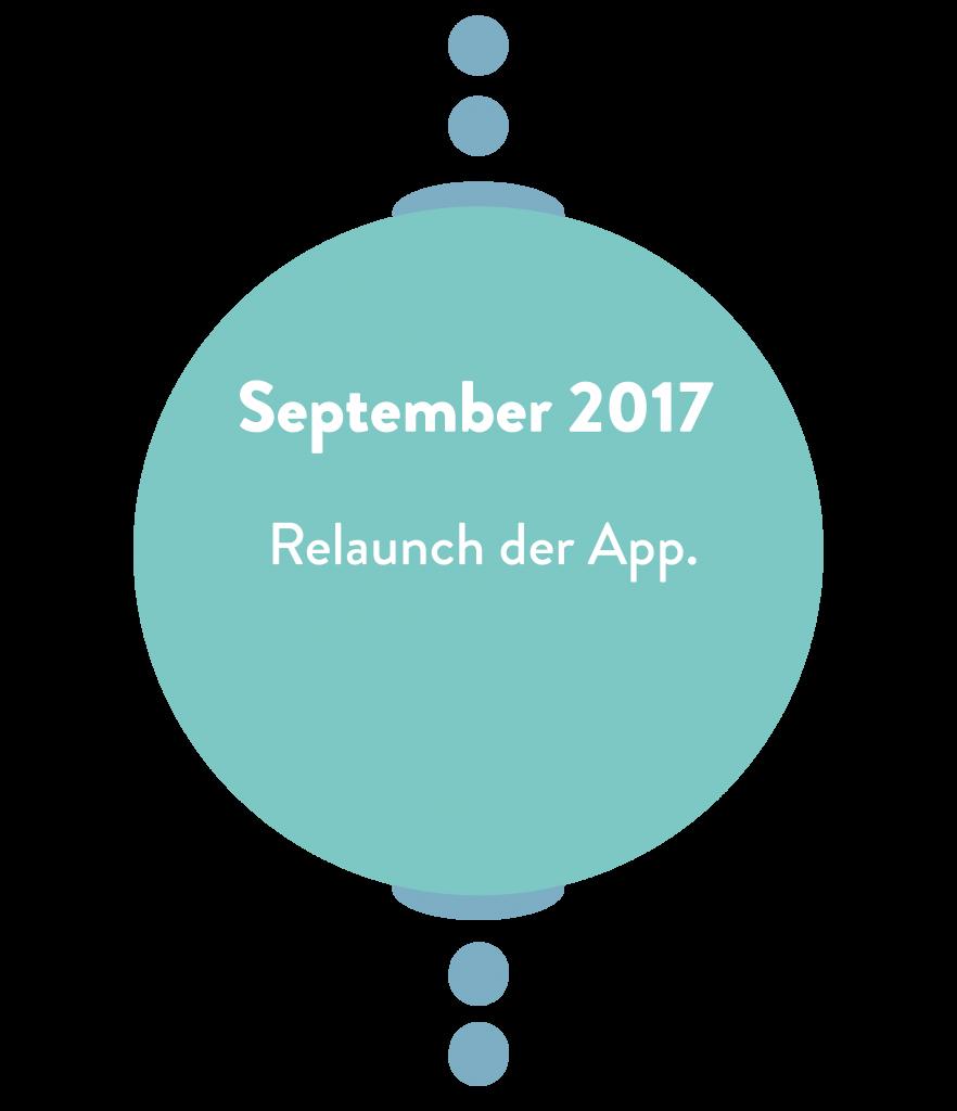 mySMILE App Relaunch 2017