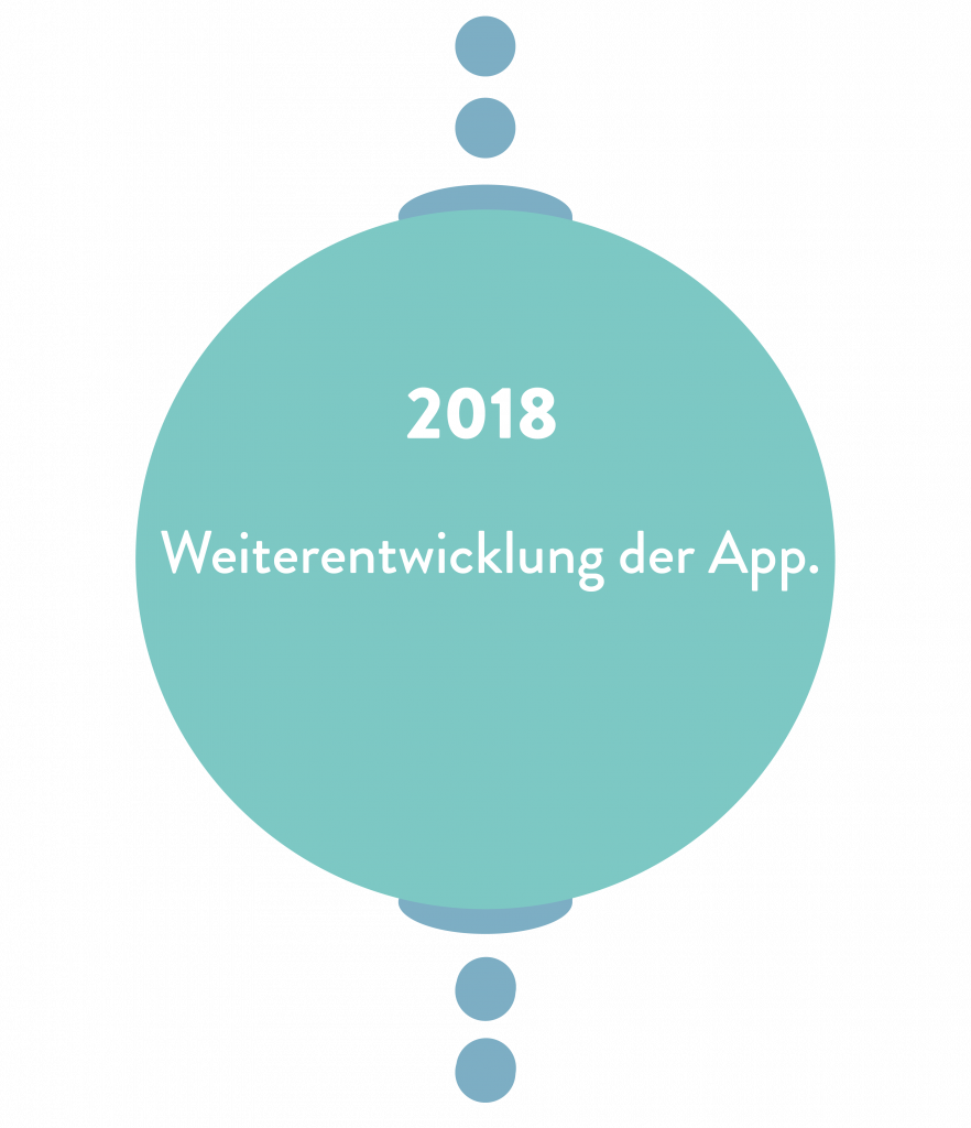 mySMILE Weiterentwicklung App 2018
